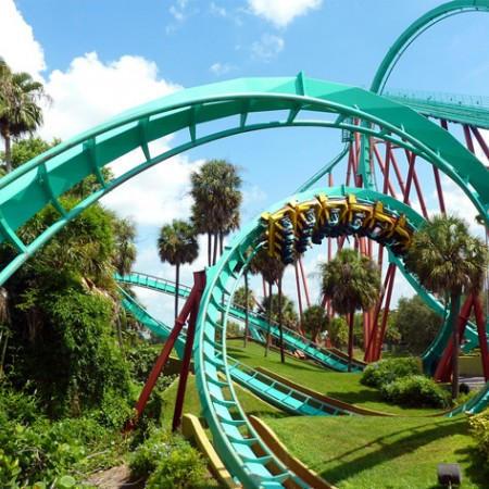 Orlando Theme Park Package