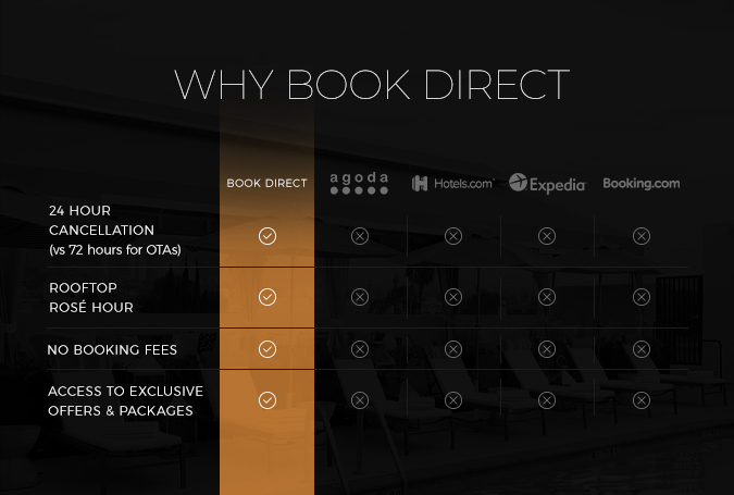 leparc popup whybookdirect 2
