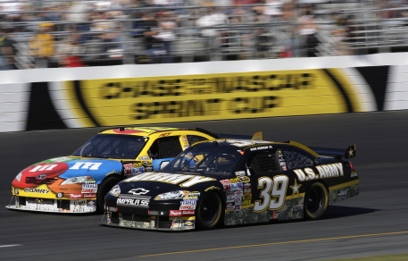 Cars Speeding By in a Nascar Race