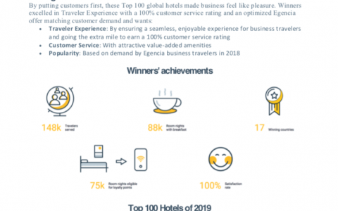 Egencia's Top 100 Preferred Corporate Hotels