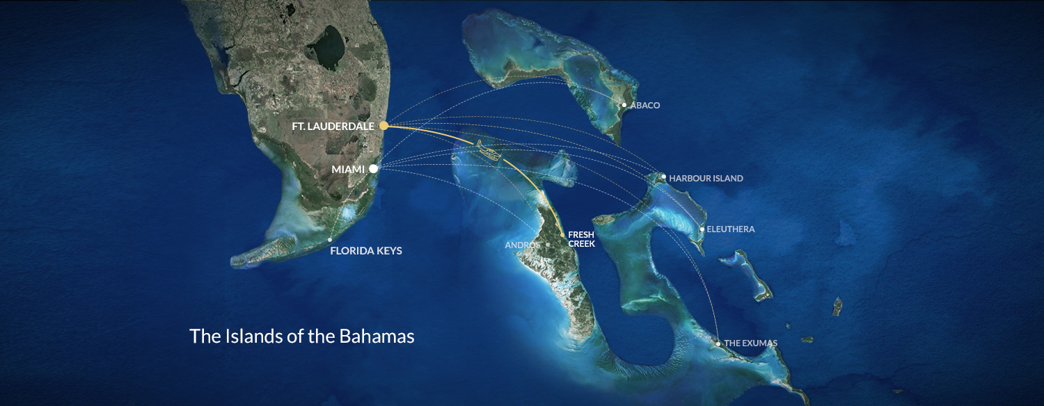 The Islands of Bahamas